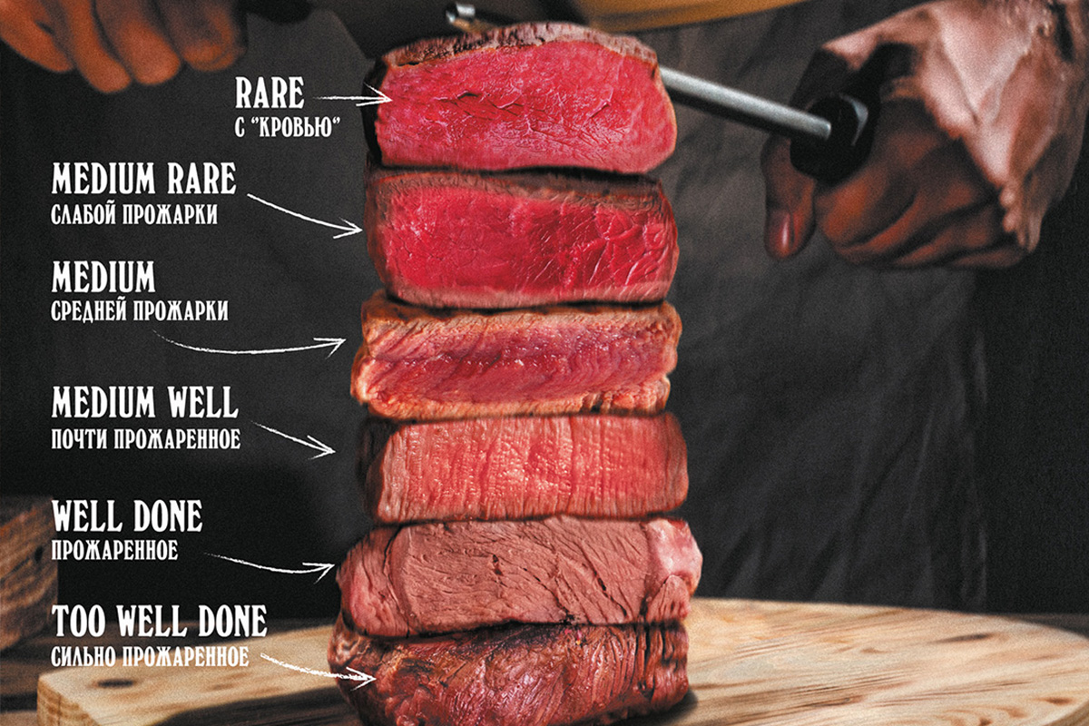 Steak's Menu